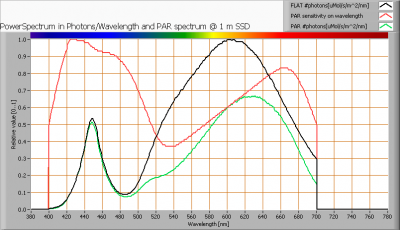 w1_par_spectra_at_1m_distance