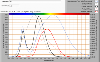 w1_s_and_p_spectra_at_1m_distance