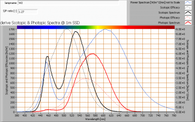 w2_s_and_p_spectra_at_1m_distance