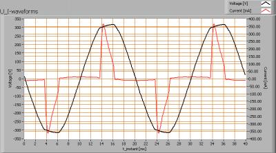 lil_120cmledtl4mmcw_u_i_waveforms