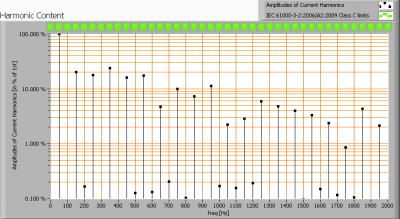 lil_120cmsmdledtubecw_cvr_harmonics