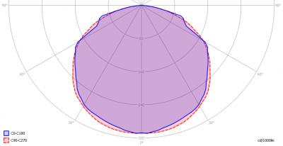lil_120cmsmdledtubecw_cvr_light_diagram