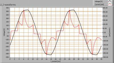 lil_120cmsmdledtubecw_cvr_u_i_waveforms