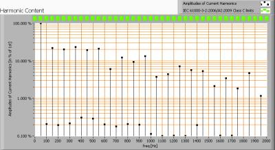 lil_120cmsmdledtubecw_harmonics