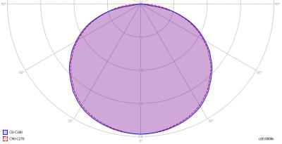 lil_120cmsmdledtubecw_light_diagram