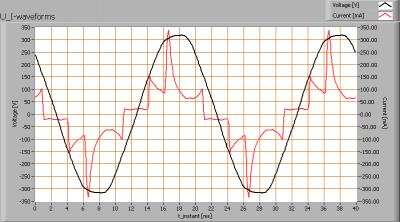 lil_120cmsmdledtubecw_u_i_waveforms
