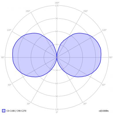 lil_30smde27_light_diagram