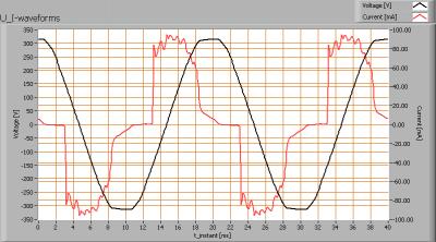 lil_30smde27_u_i_waveforms