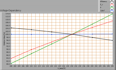 lil_30smde27_voltagedependency