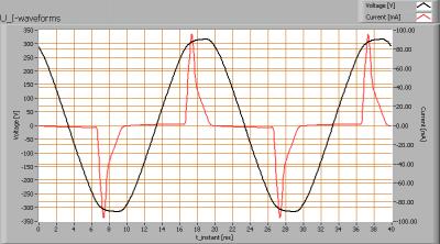 lil_3w_e14_smd_3000k_u_i_waveforms