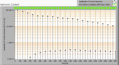 lil_48smd3wcwe27_harmonics