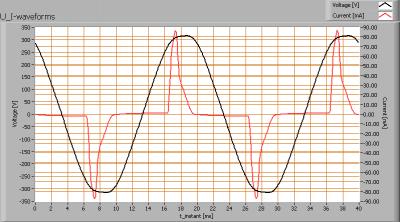 lil_48smd3wcwe27_u_i_waveforms