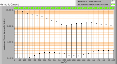 lil_4wcreemc-eledgu10cw_harmonics