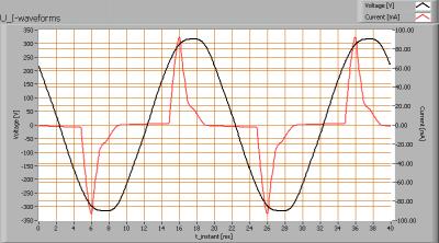 lil_4wcreemc-eledgu10cw_u_i_waveforms1