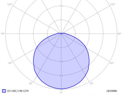 lil_4wsmde27ww_light_diagram