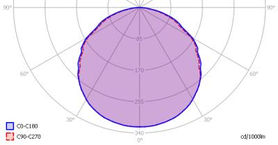 lil_g24_light_diagram