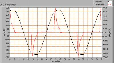 lil_g24_u_i_waveforms