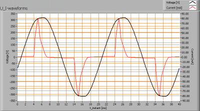 lil_gu10smd3w6000k_u_i_waveforms