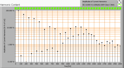 lil_mr163x2wcreewwdimbaar_harmonics1