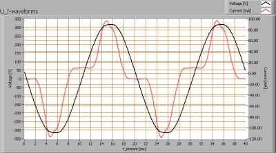 lil_smd90cmledtube_u_i_waveforms