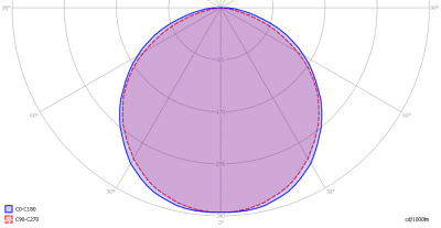 lil_smdledtl120ww_light_diagram