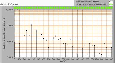 mylite_150cmledtl6000k_harmonics