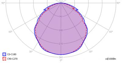 mylite_150cmledtl6000k_light_diagram
