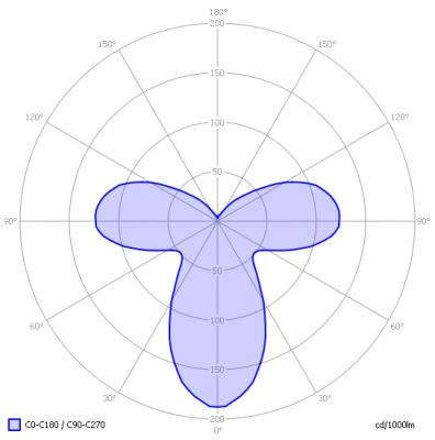 lil_90ledse27_light_diagram
