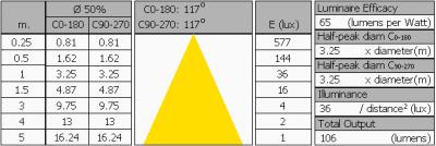 lil_gu53_10smdleds_summary2