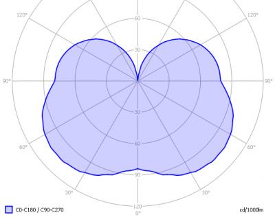 lil_gu53_15smdleds_light_diagram