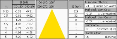 lil_gu53_15smdleds_summary2
