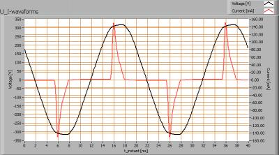 lil_smd_e27_u_i_waveforms