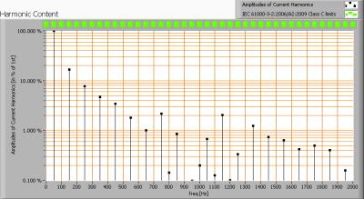 loko_ledt_150cm_harmonics