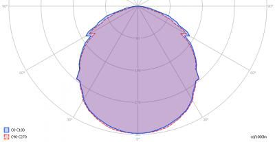 loko_ledt_150cm_light_diagram