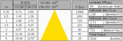 loko_ledt_150cm_summary2