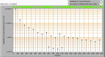 loko_ledtl_060cm_harmonics