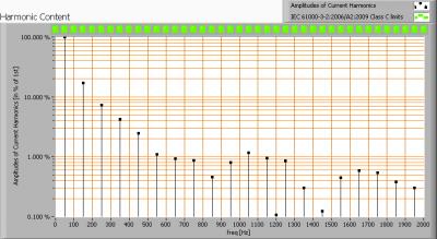 loko_ledtl_120cm_harmonics