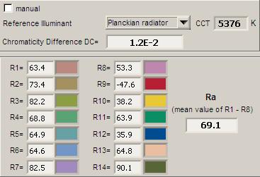 rr_led_120cm_cri