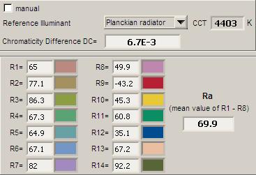 spectrum_ledtl120cm_cri