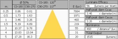 cls_ledstring5m-24vdc_summary2