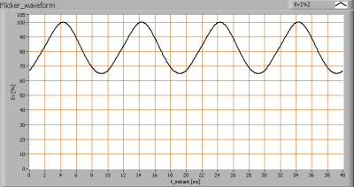 flicker_test_flicker_waveforms