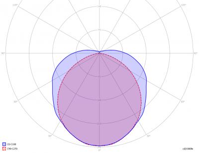 greentubes_60cm_light_diagram