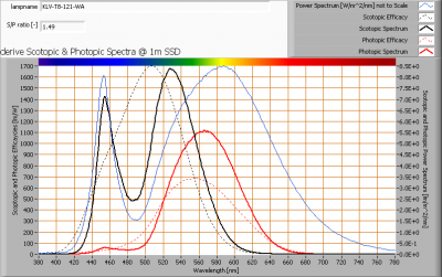 klv-t8-121-wa_s_and_p_spectra_at_1m_distance