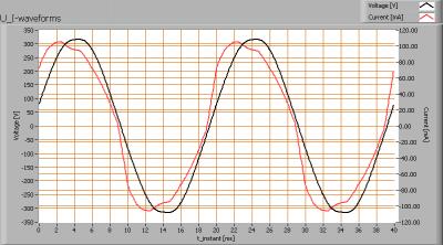 klv-t8-121-wa_u_i_waveforms
