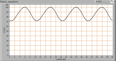 klv-t8-151-a_flicker_waveforms