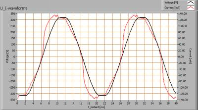 klv-t8-151-a_u_i_waveforms