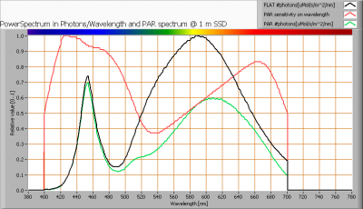 klv-t8-151-wa__par_spectra_at_1m_distance2
