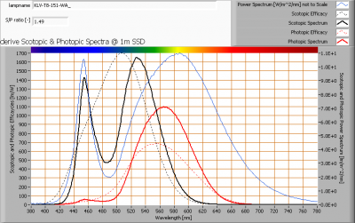 klv-t8-151-wa__s_and_p_spectra_at_1m_distance2