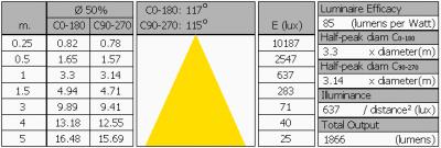 klv-t8-151-wa__summary22