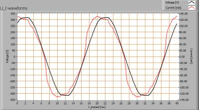klv-t8-151-wa__u_i_waveforms